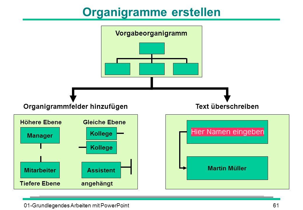 Organigramme erstellen