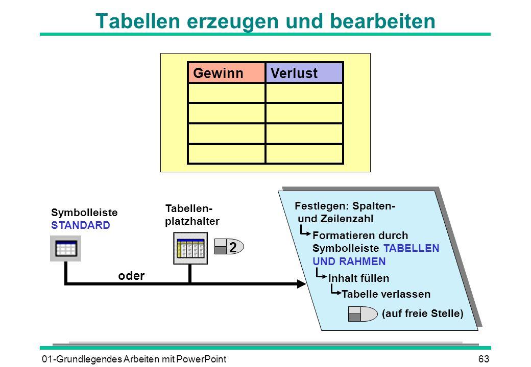 Tabellen erzeugen und bearbeiten
