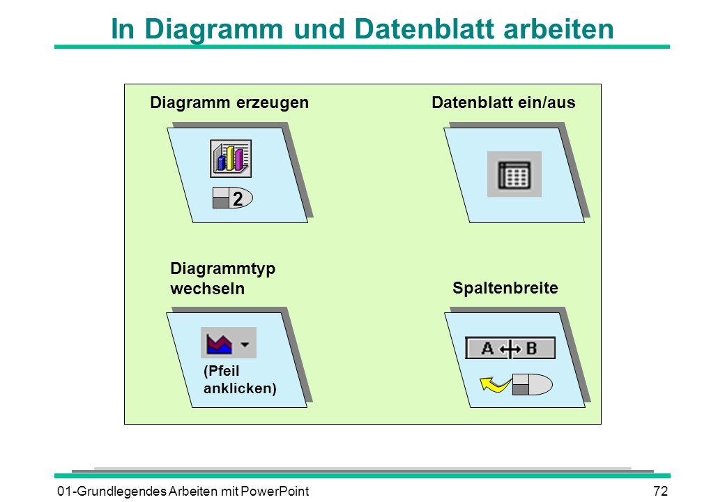 In Diagramm und Datenblatt arbeiten