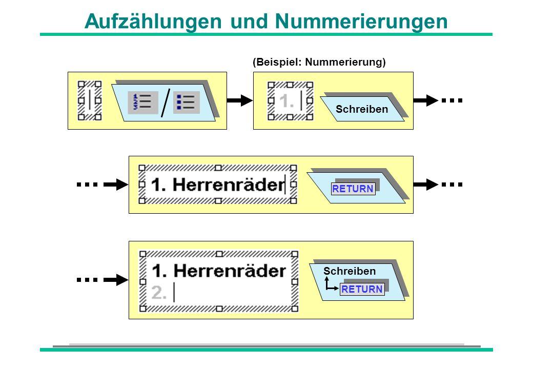 Aufzählungen und Nummerierungen