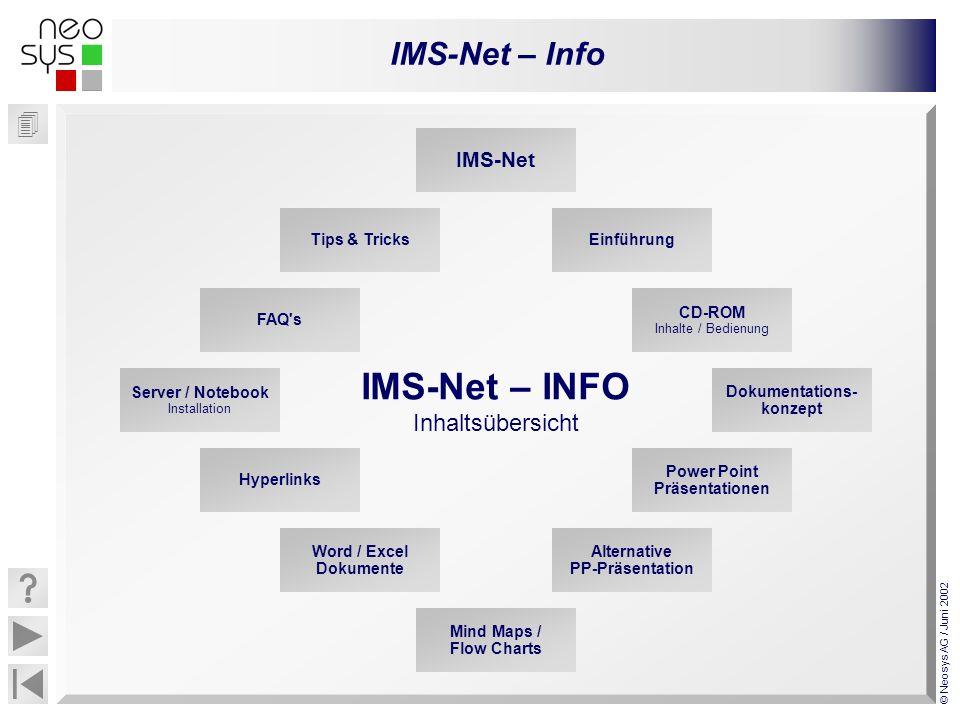 IMS-Net – INFO Inhaltsübersicht IMS-Net Tips & Tricks Einführung FAQ s