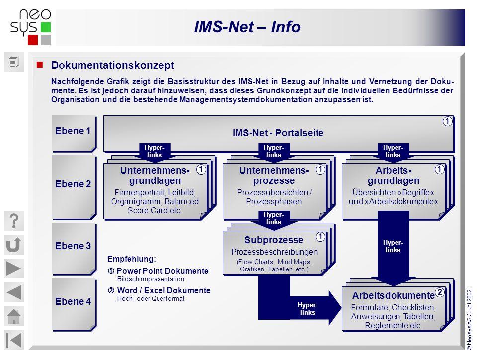 Unternehmens- grundlagen Unternehmens- prozesse