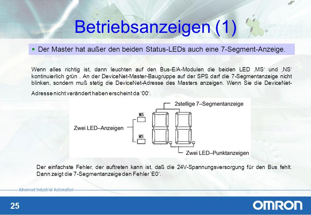 Betriebsanzeigen (1) Der Master hat außer den beiden Status-LEDs auch eine 7-Segment-Anzeige.