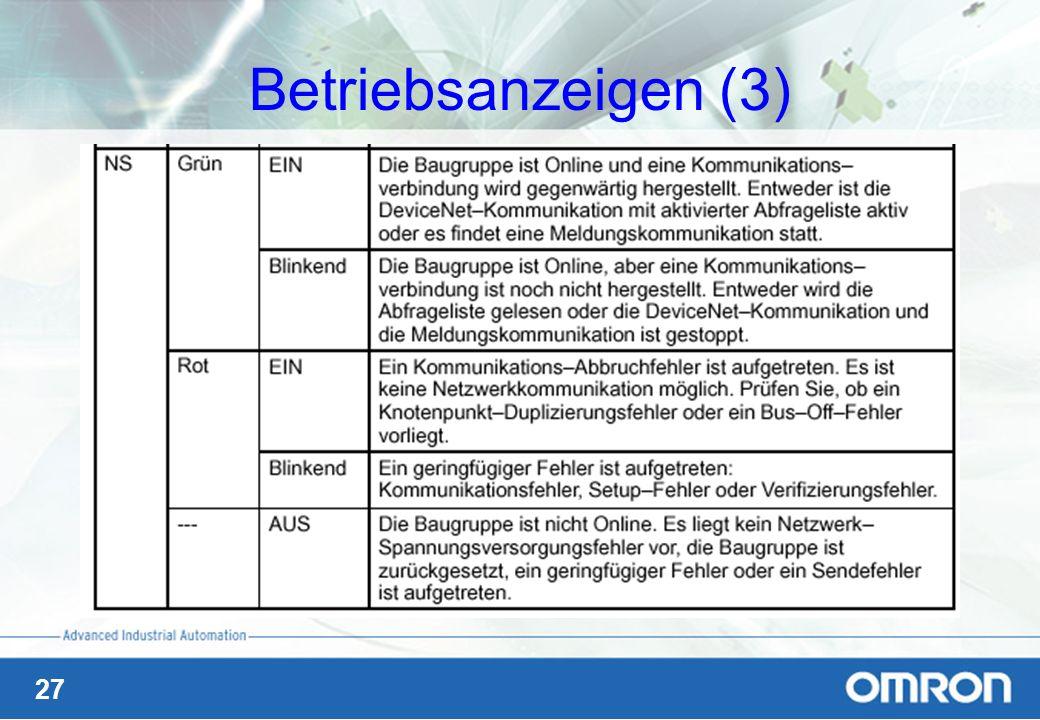 Betriebsanzeigen (3)