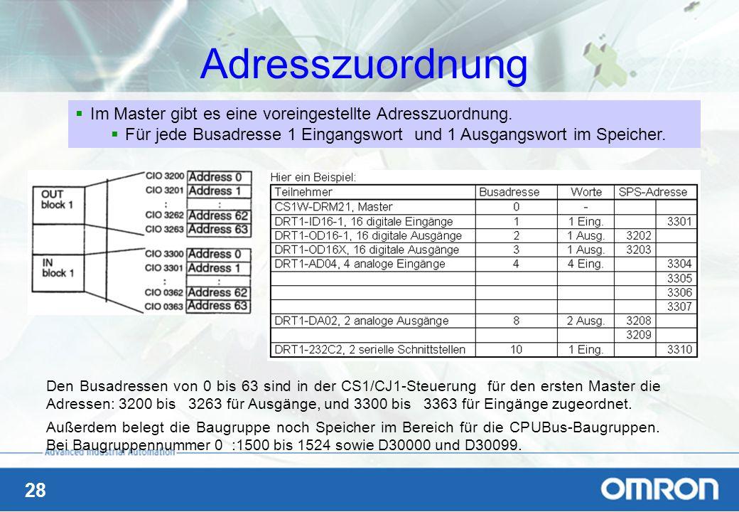 Adresszuordnung Im Master gibt es eine voreingestellte Adresszuordnung. Für jede Busadresse 1 Eingangswort und 1 Ausgangswort im Speicher.
