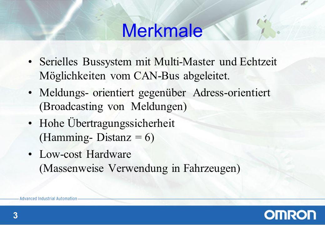 Merkmale Serielles Bussystem mit Multi-Master und Echtzeit Möglichkeiten vom CAN-Bus abgeleitet.