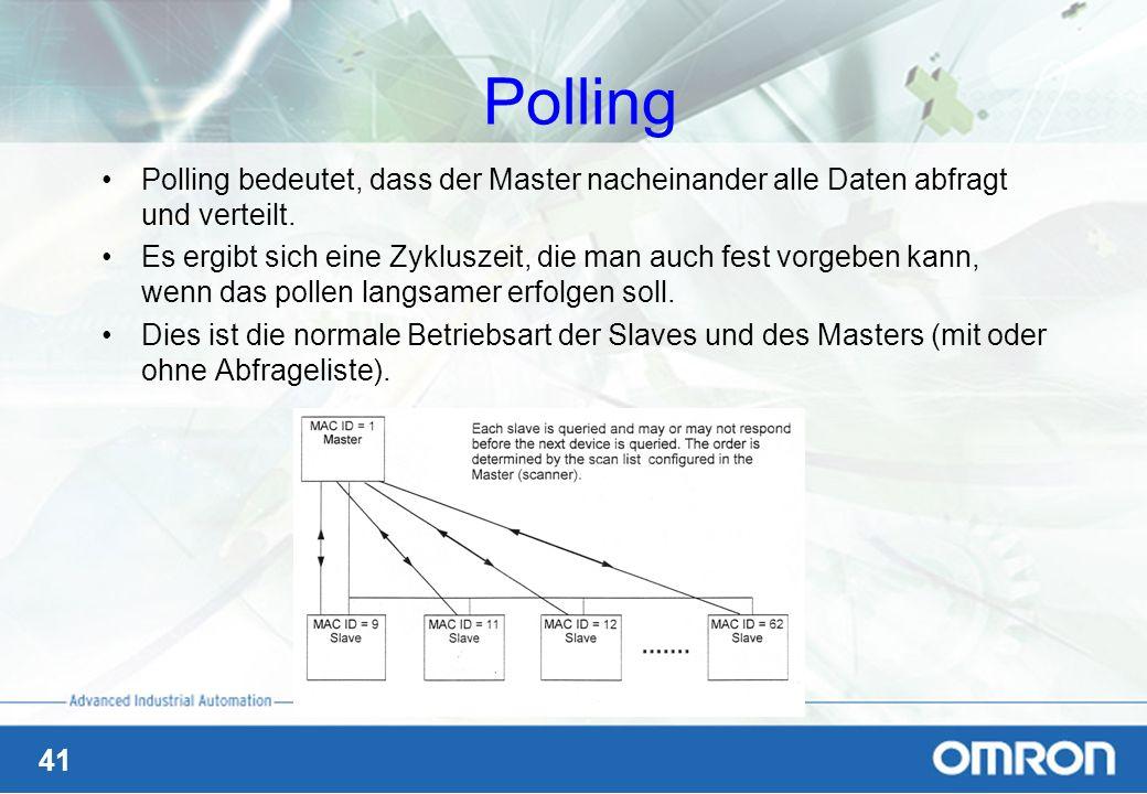Polling Polling bedeutet, dass der Master nacheinander alle Daten abfragt und verteilt.