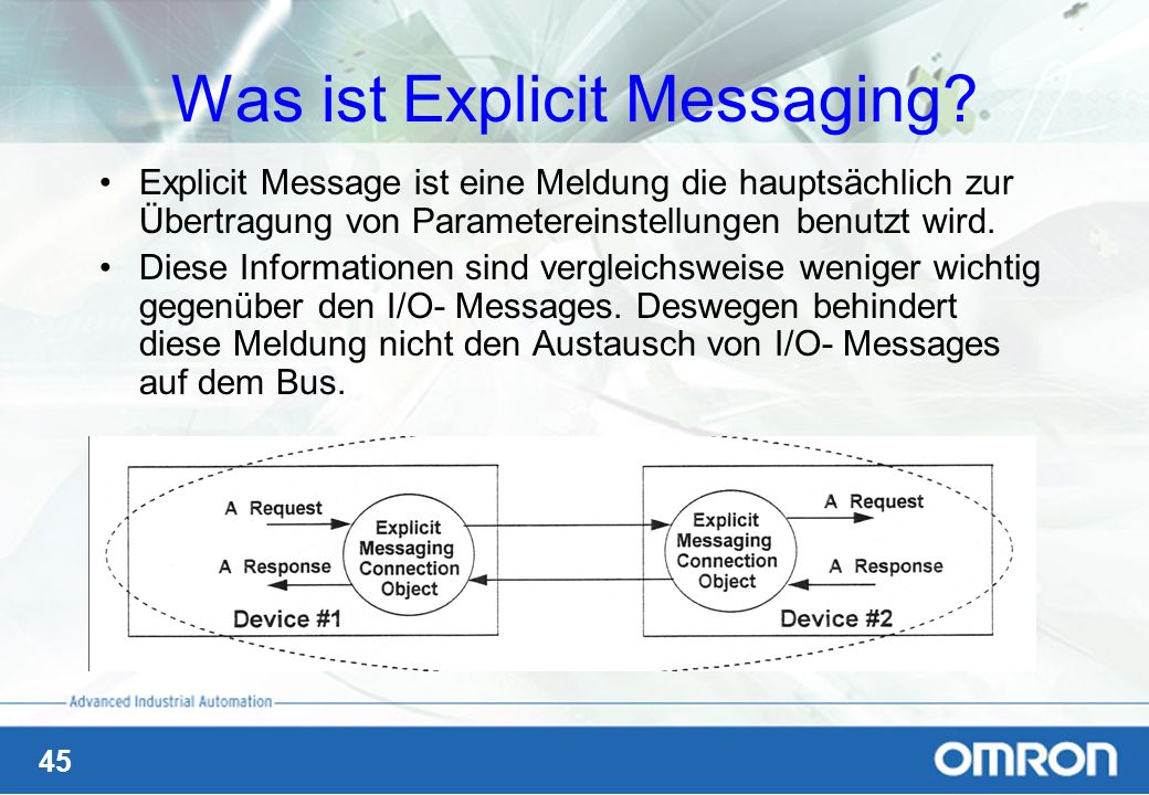 Was ist Explicit Messaging