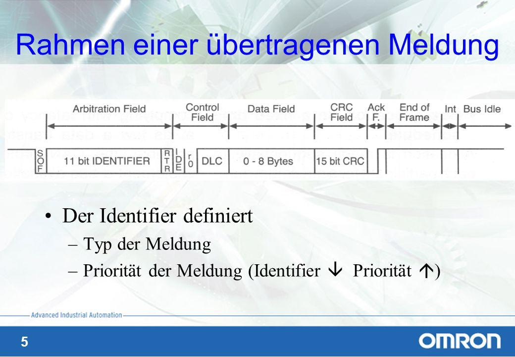 Rahmen einer übertragenen Meldung