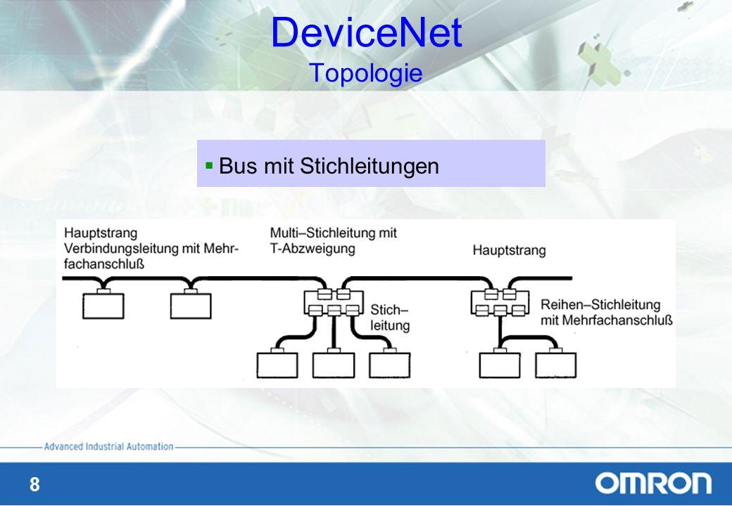 DeviceNet Topologie Bus mit Stichleitungen