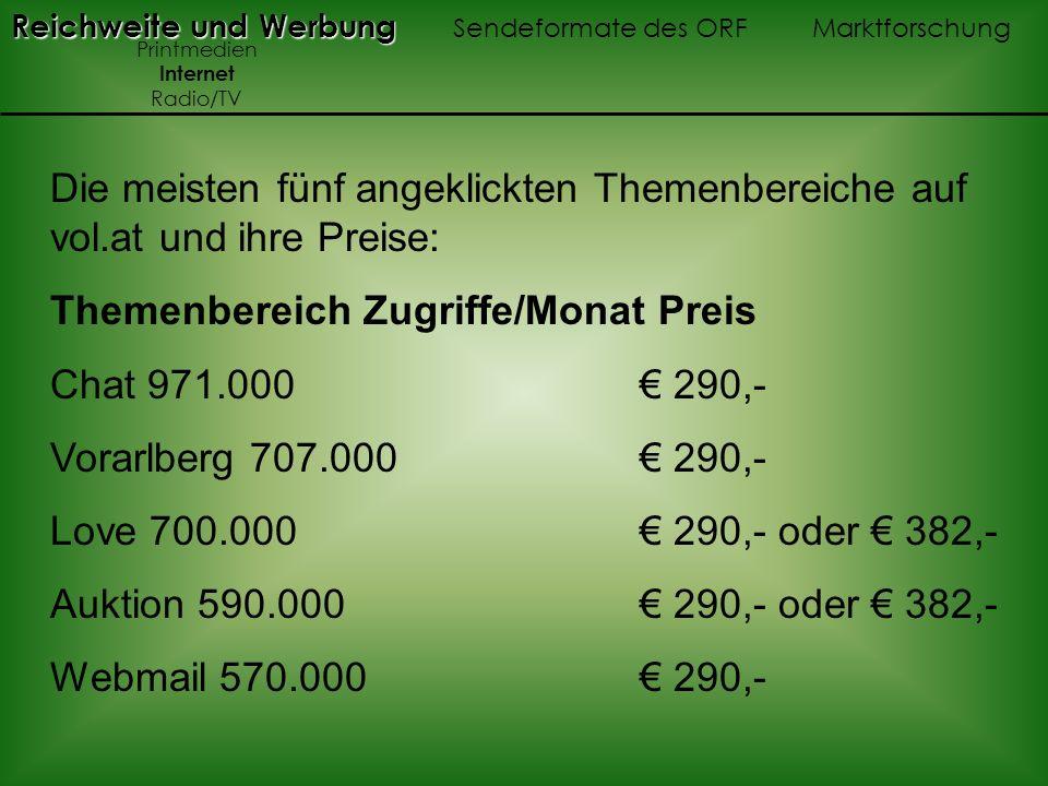 Themenbereich Zugriffe/Monat Preis Chat 971.000 € 290,-