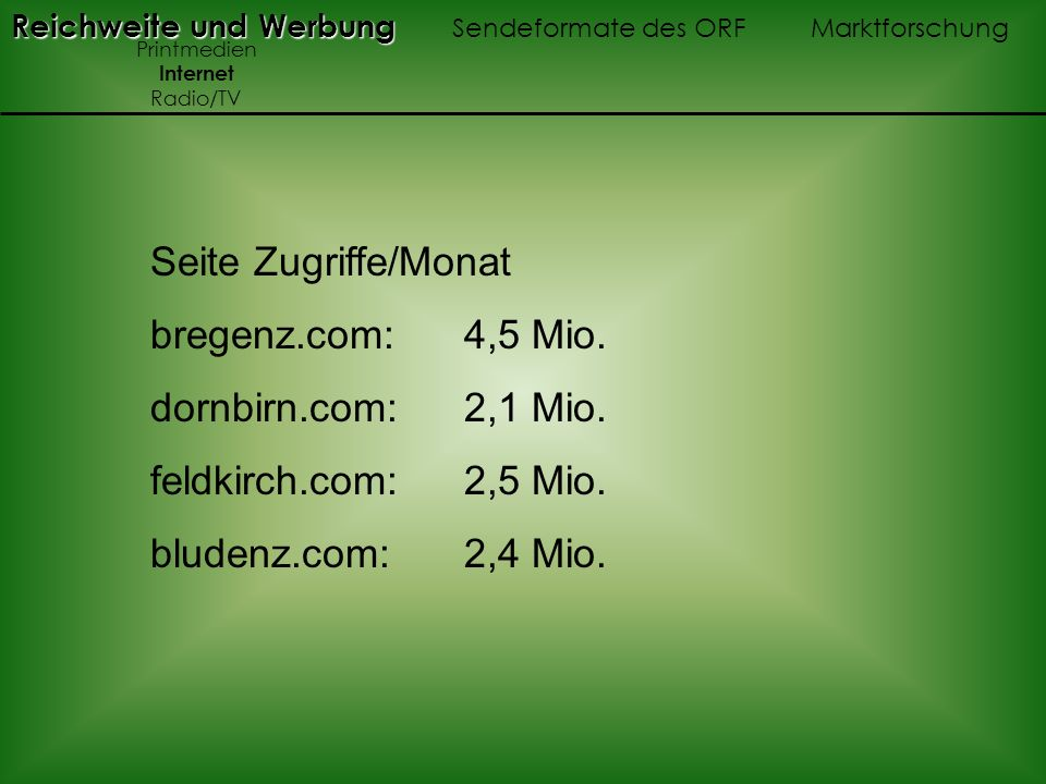 Seite Zugriffe/Monat bregenz.com: 4,5 Mio. dornbirn.com: 2,1 Mio.