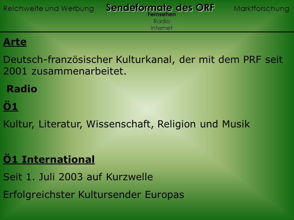 Kultur, Literatur, Wissenschaft, Religion und Musik Ö1 International