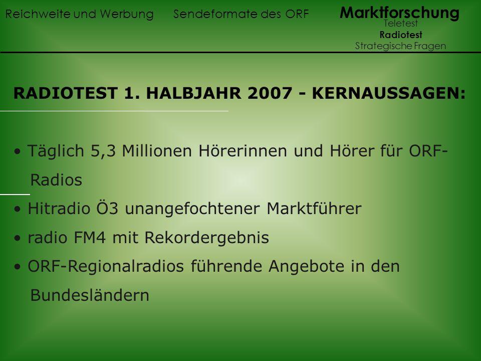 RADIOTEST 1. HALBJAHR 2007 - KERNAUSSAGEN: