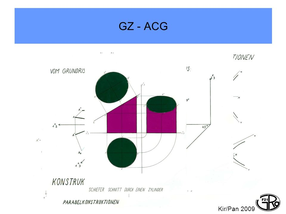 GZ - ACG Kir/Pan 2009
