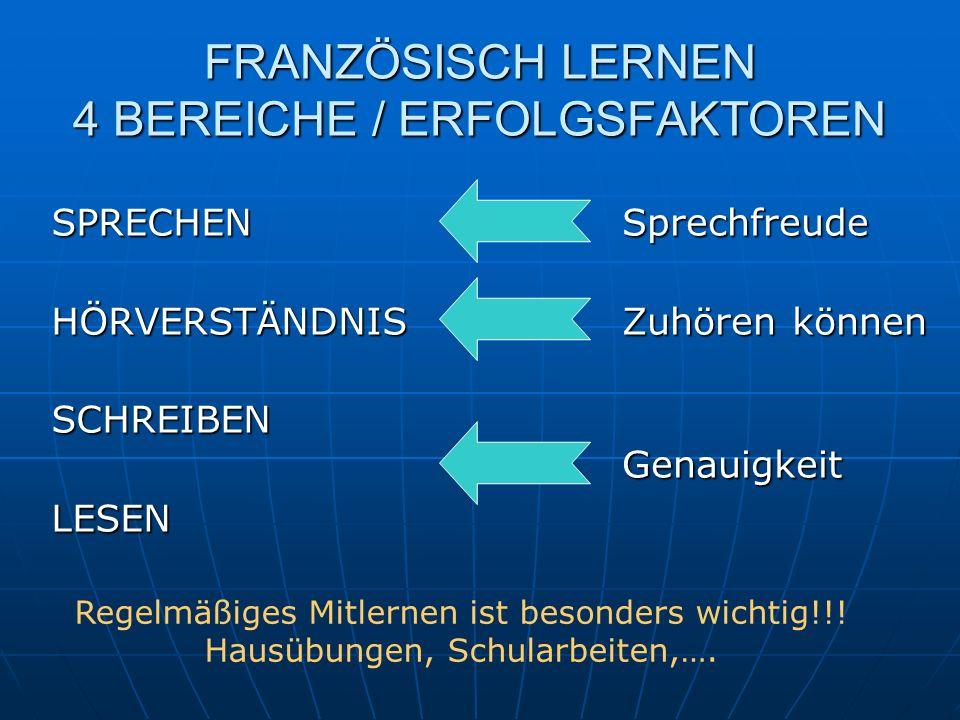 FRANZÖSISCH LERNEN 4 BEREICHE / ERFOLGSFAKTOREN
