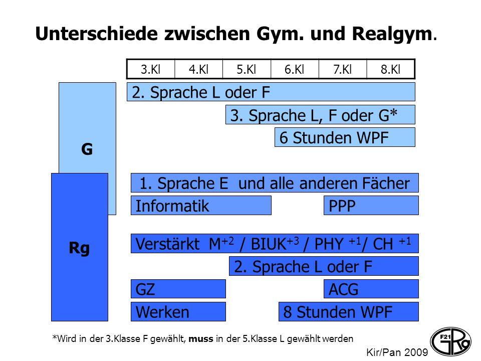 Unterschiede zwischen Gym. und Realgym.