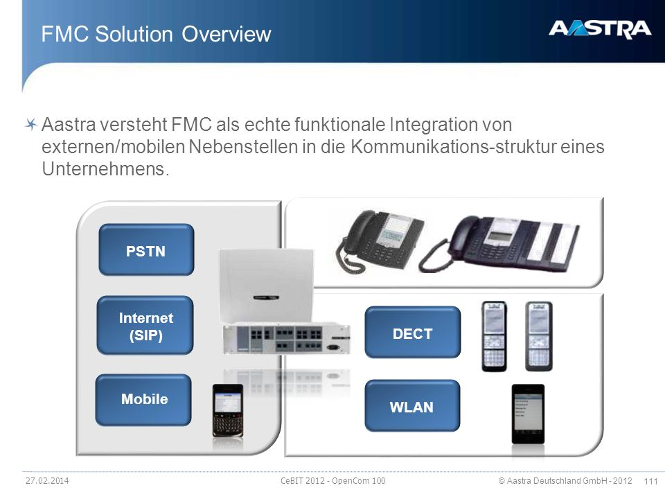 FMC Solution Overview