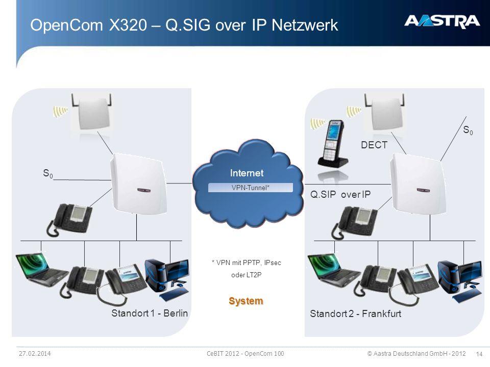 OpenCom X320 – Q.SIG over IP Netzwerk