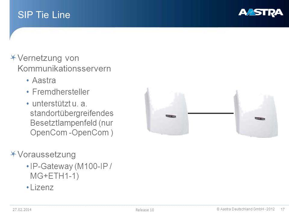SIP Tie Line Vernetzung von Kommunikationsservern Voraussetzung Aastra
