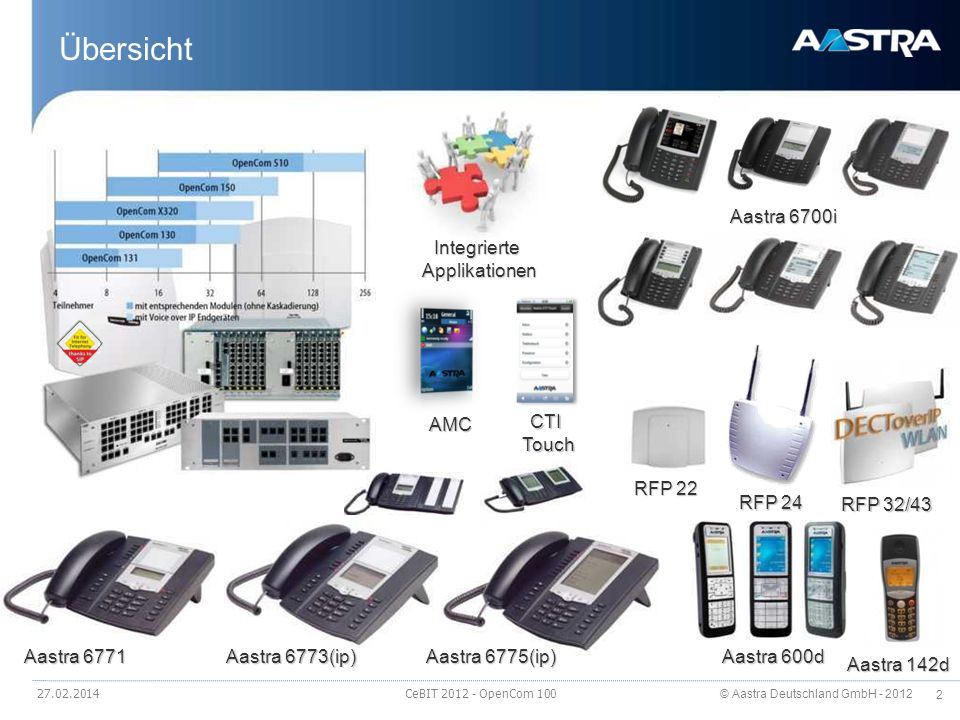 Übersicht Aastra 6700i Integrierte Applikationen RFP 24 CTI Touch