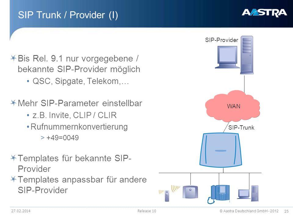 SIP Trunk / Provider (I)