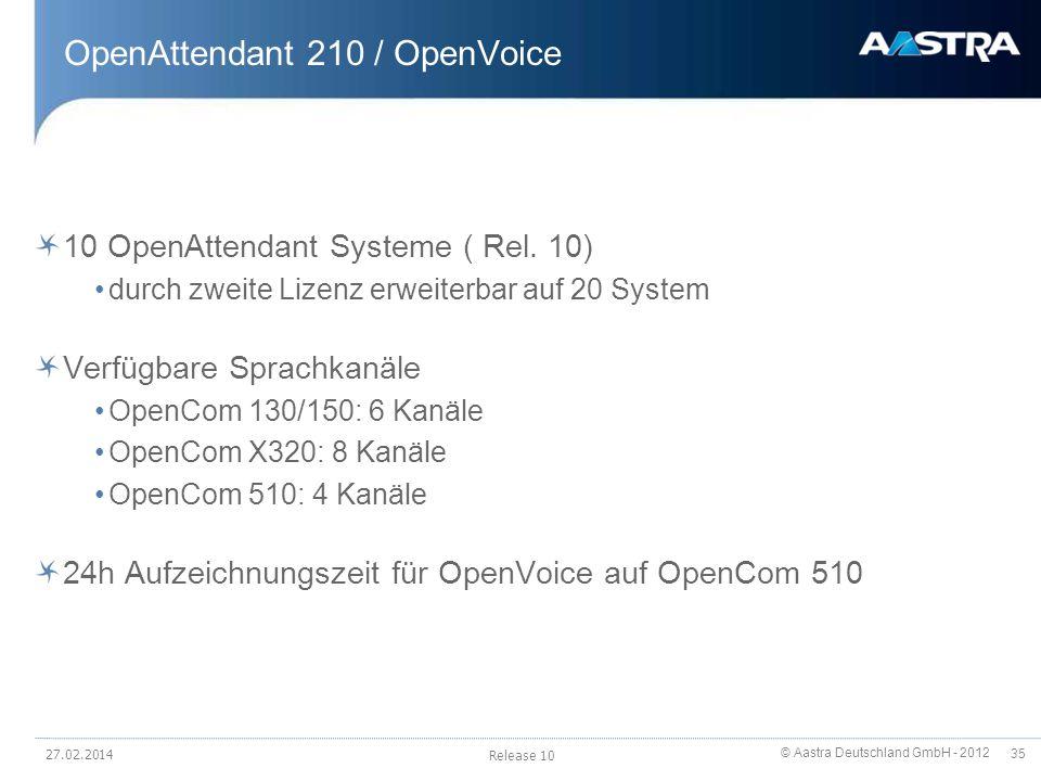 OpenAttendant 210 / OpenVoice