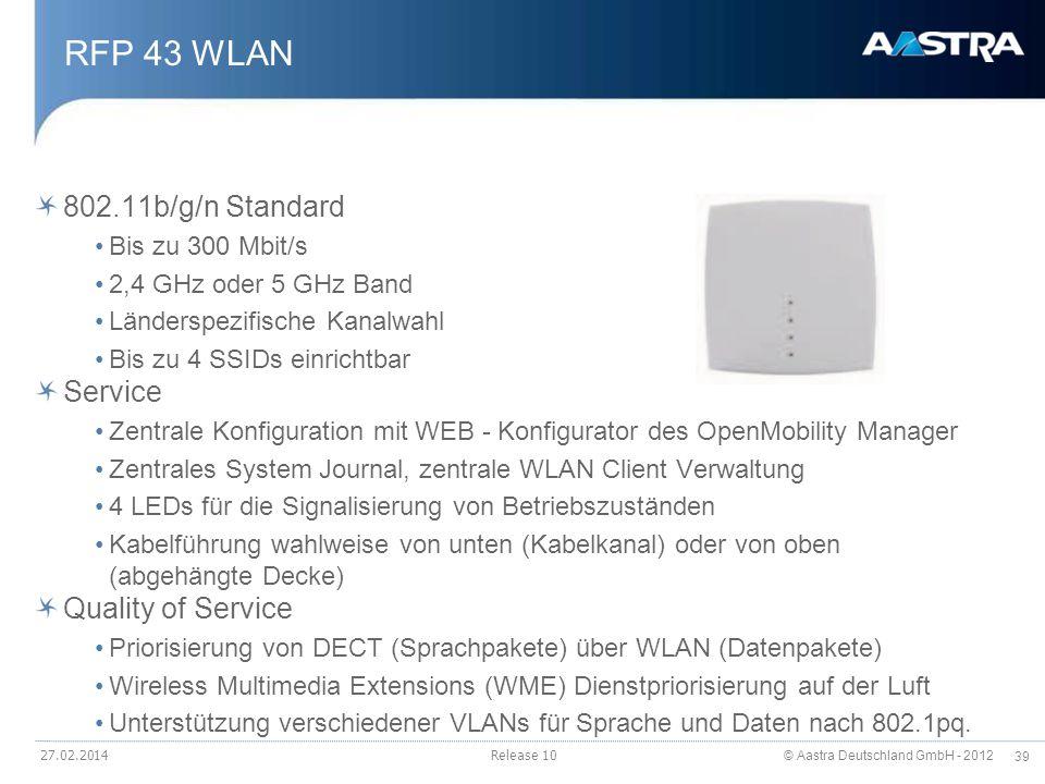 RFP 43 WLAN 802.11b/g/n Standard Service Quality of Service