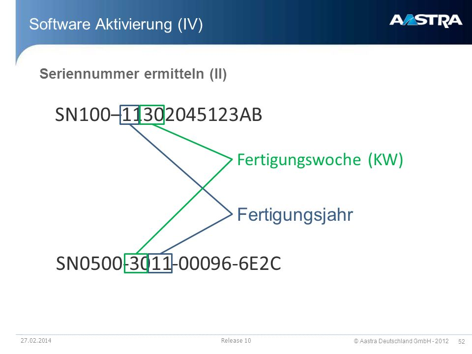 Software Aktivierung (IV)