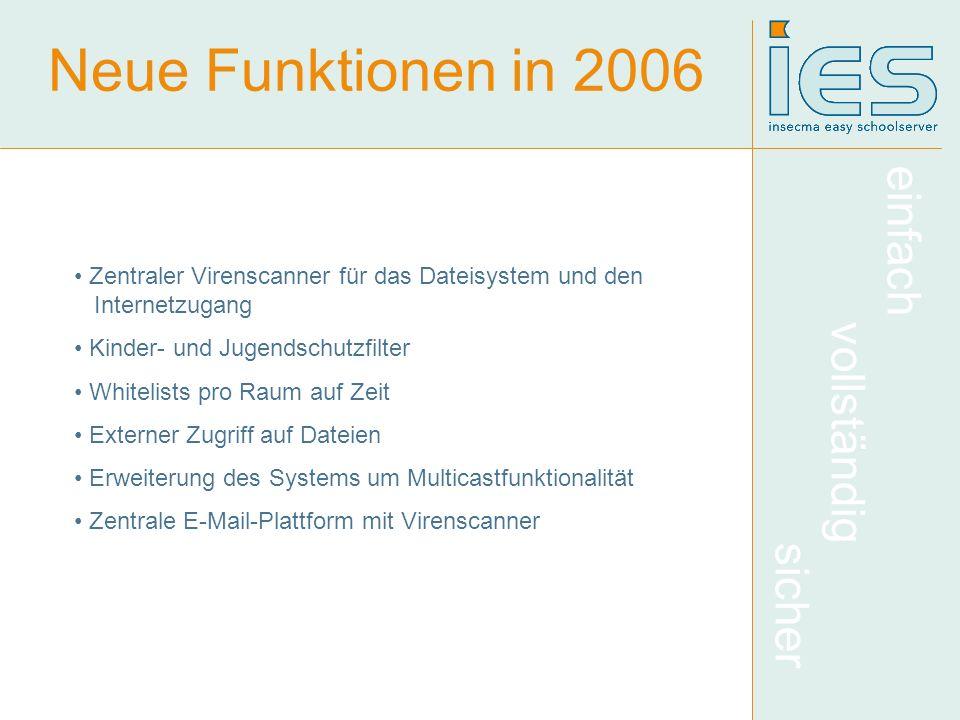 Neue Funktionen in 2006 Zentraler Virenscanner für das Dateisystem und den Internetzugang. Kinder- und Jugendschutzfilter.