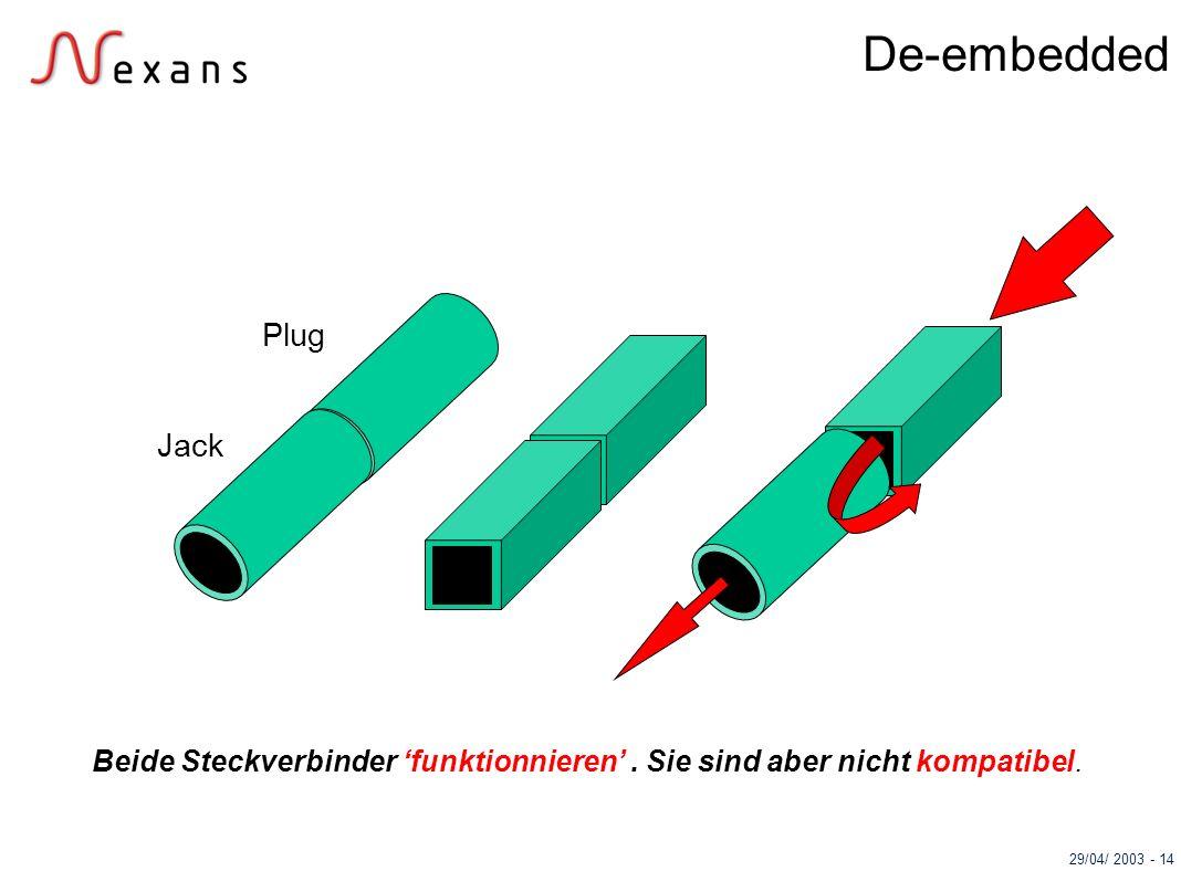 De-embedded Plug Jack Beide Steckverbinder 'funktionnieren' . Sie sind aber nicht kompatibel.