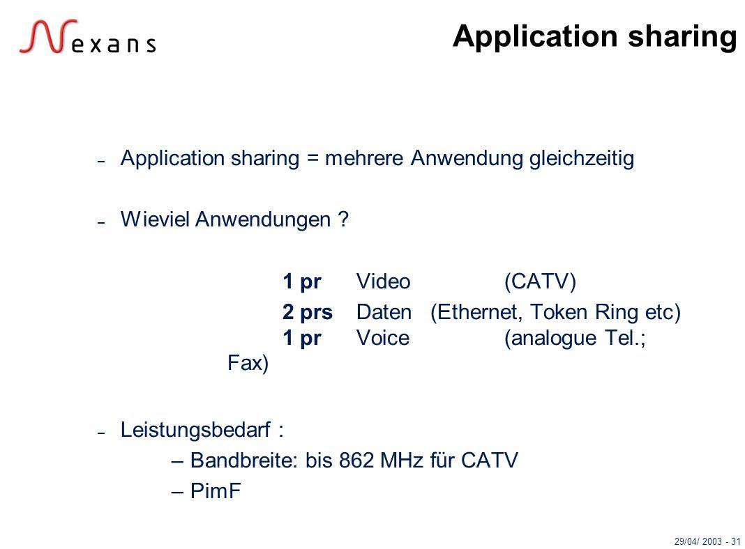 Application sharing Application sharing = mehrere Anwendung gleichzeitig. Wieviel Anwendungen 1 pr Video (CATV)