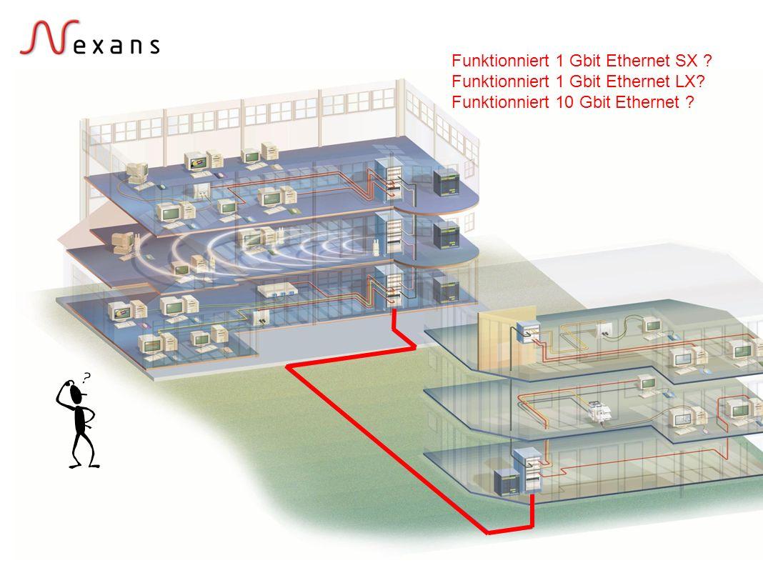 Funktionniert 1 Gbit Ethernet SX