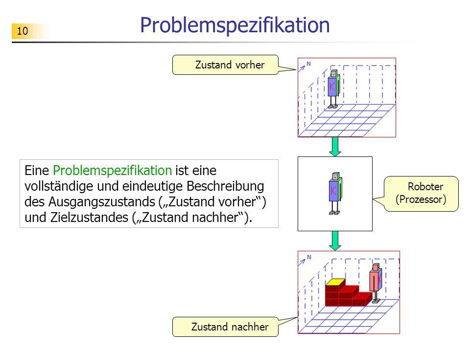 Problemspezifikation