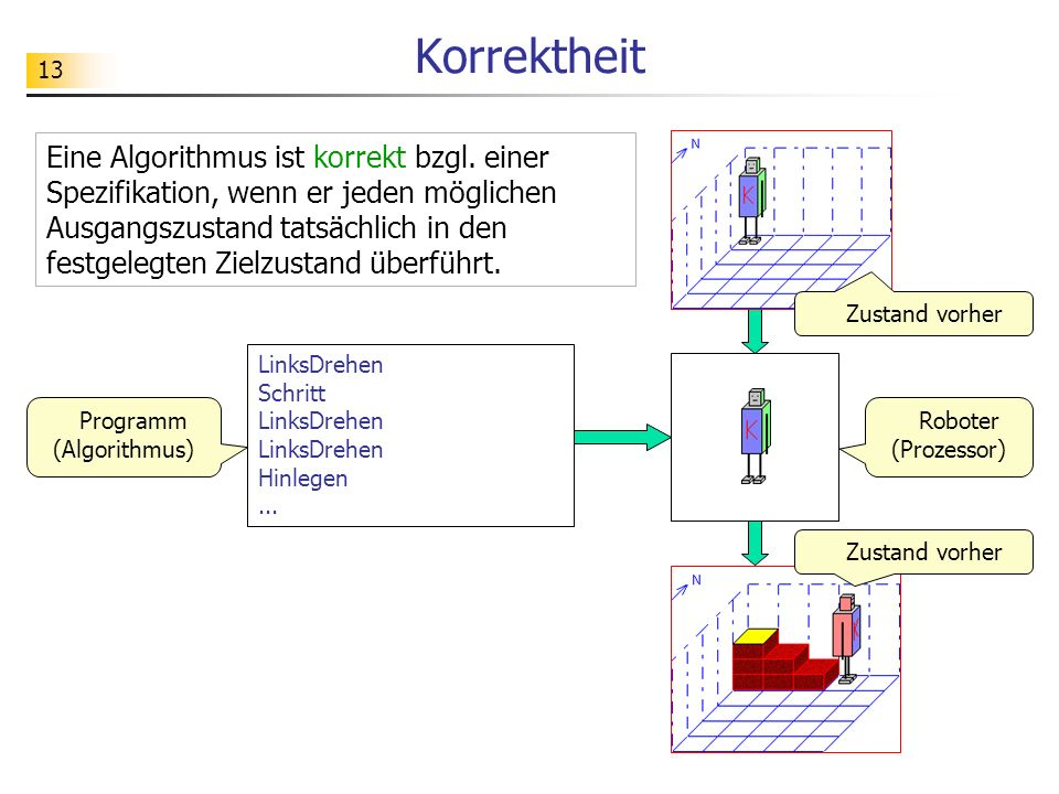 Programm (Algorithmus)