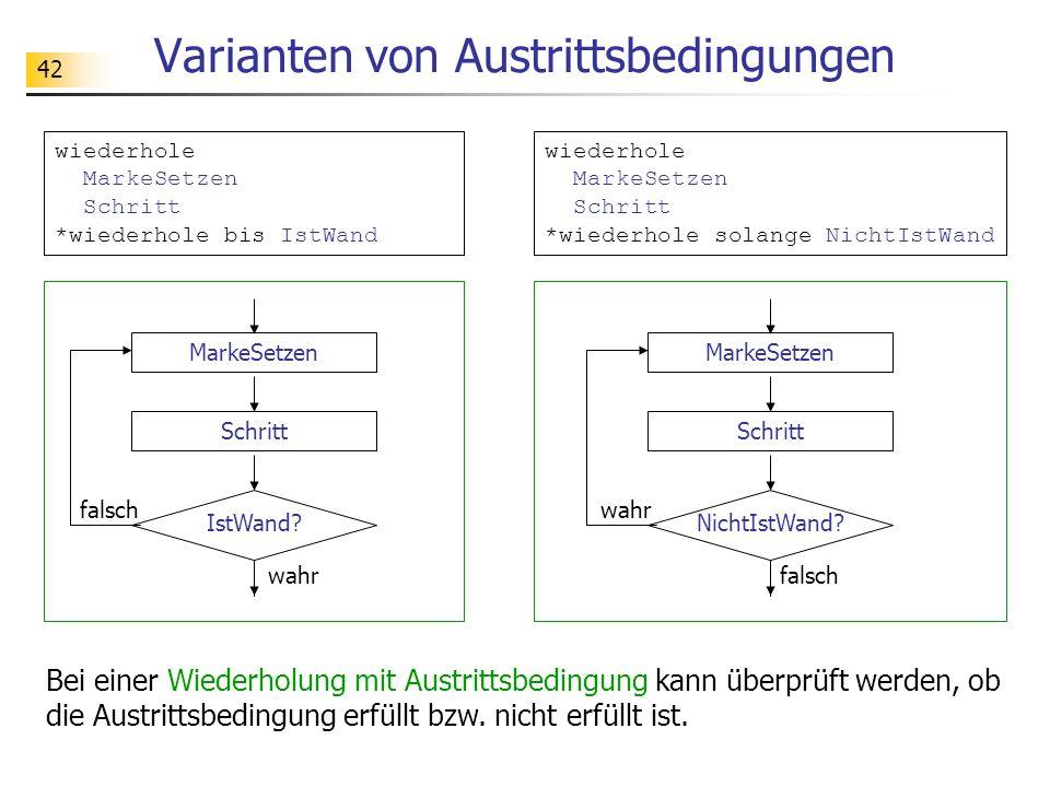 Varianten von Austrittsbedingungen
