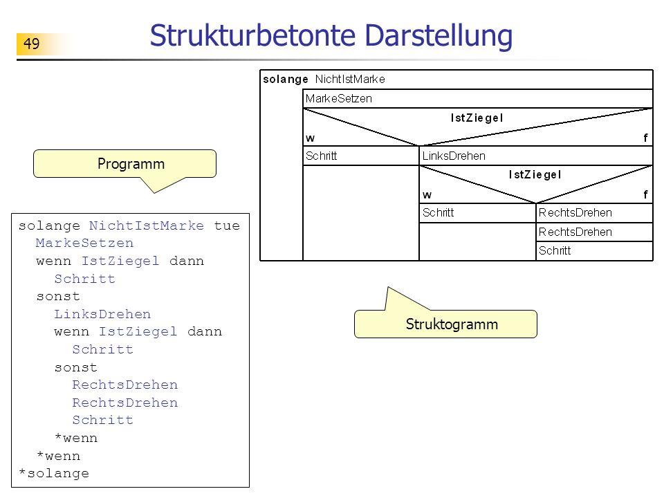Strukturbetonte Darstellung