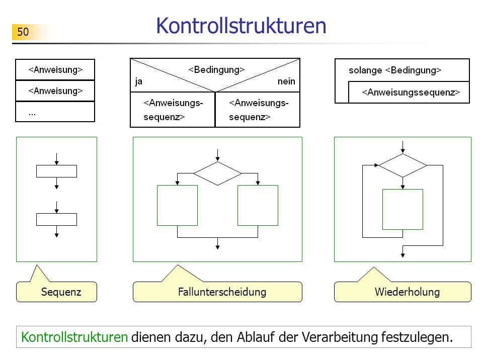 Kontrollstrukturen Sequenz. Fallunterscheidung. Wiederholung.