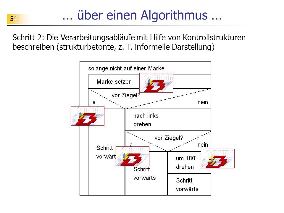 ... über einen Algorithmus ...