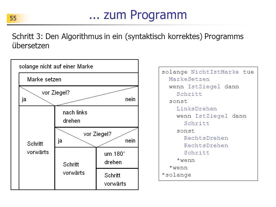 ... zum Programm Schritt 3: Den Algorithmus in ein (syntaktisch korrektes) Programms übersetzen.