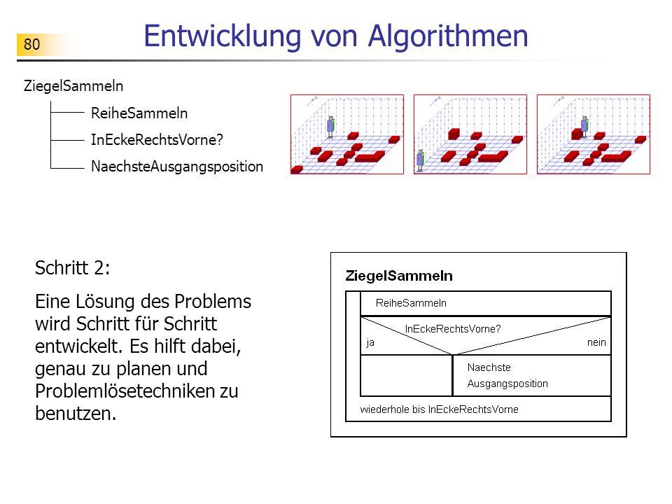 Entwicklung von Algorithmen