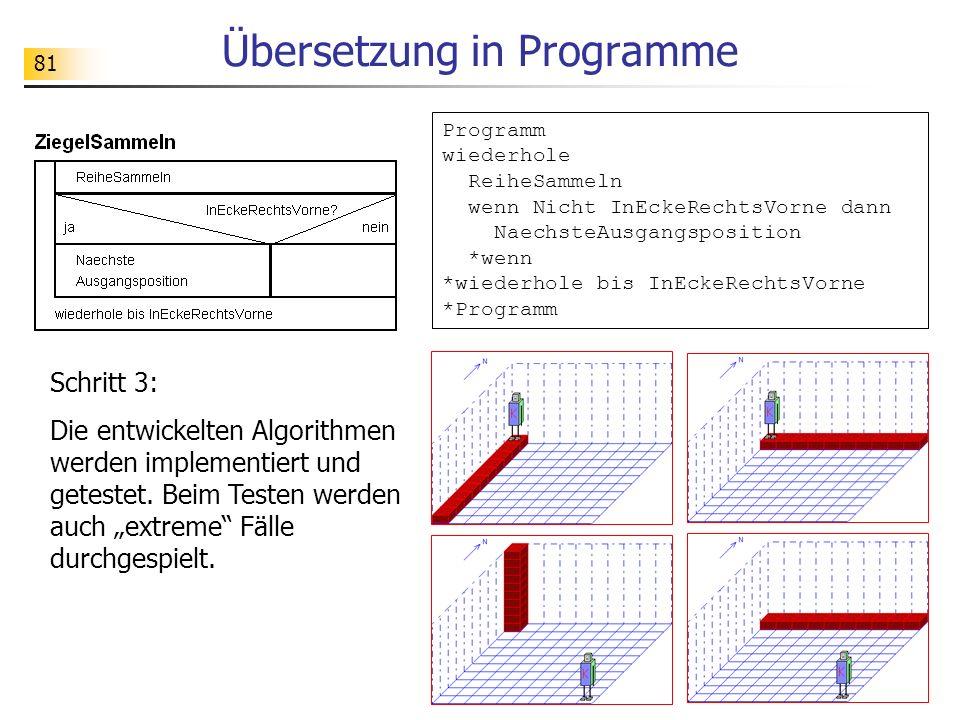Übersetzung in Programme
