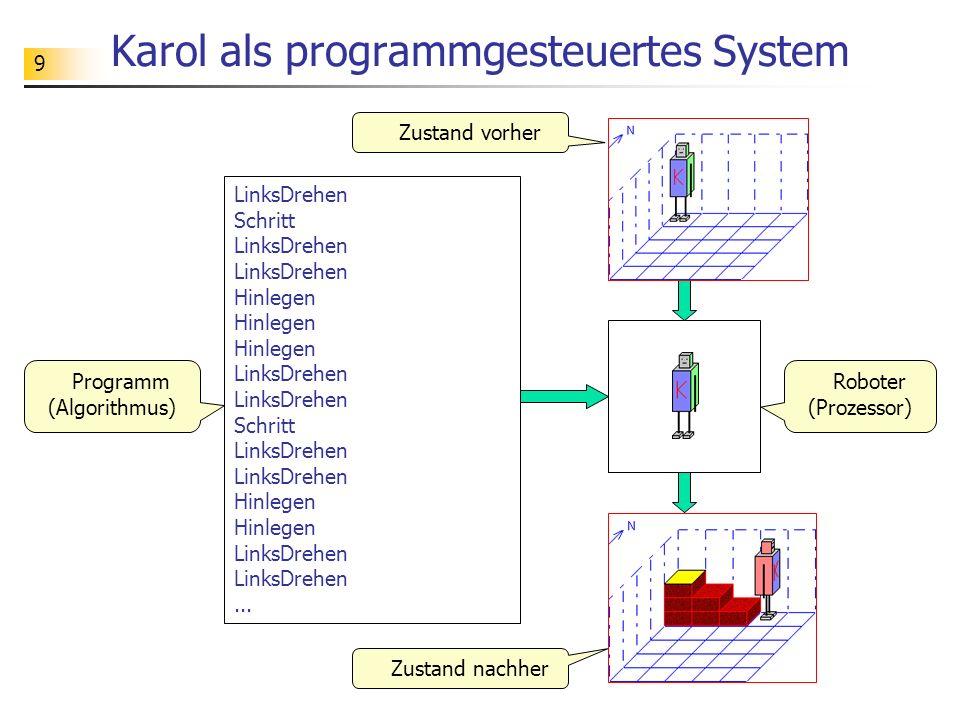 Karol als programmgesteuertes System