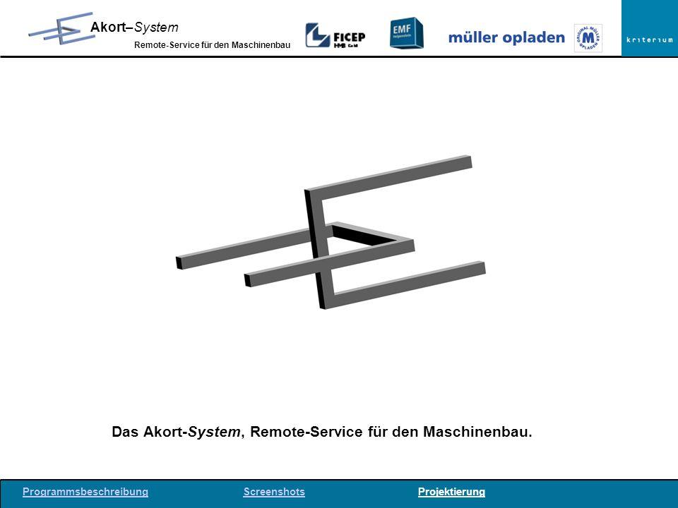 Das Akort-System, Remote-Service für den Maschinenbau.