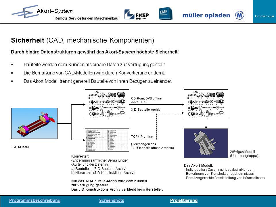 Sicherheit (CAD, mechanische Komponenten)
