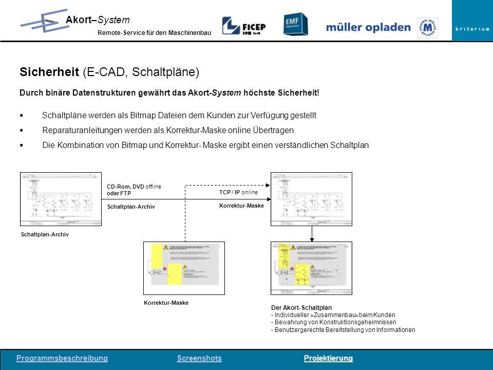 Sicherheit (E-CAD, Schaltpläne)