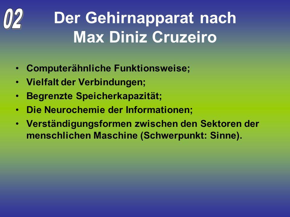 Der Gehirnapparat nach Max Diniz Cruzeiro