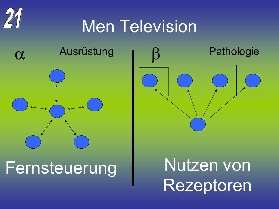 Men Television a b Nutzen von Rezeptoren Fernsteuerung 21 Ausrüstung