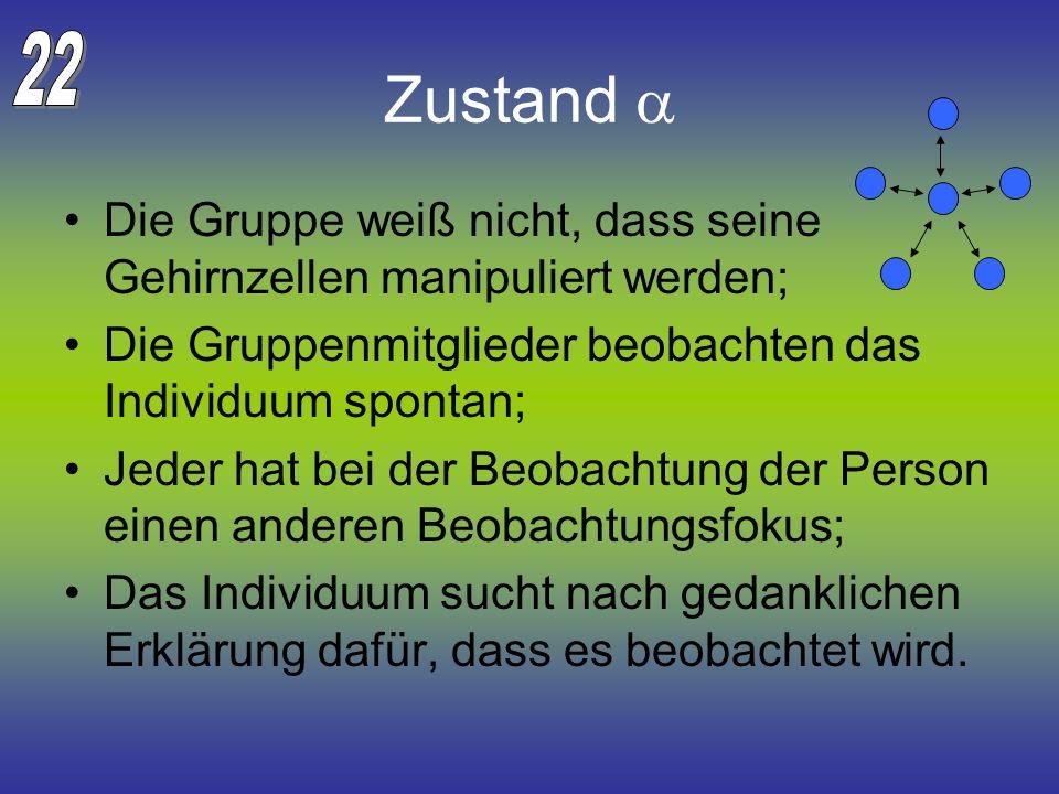 22 Zustand a. Die Gruppe weiß nicht, dass seine Gehirnzellen manipuliert werden; Die Gruppenmitglieder beobachten das Individuum spontan;