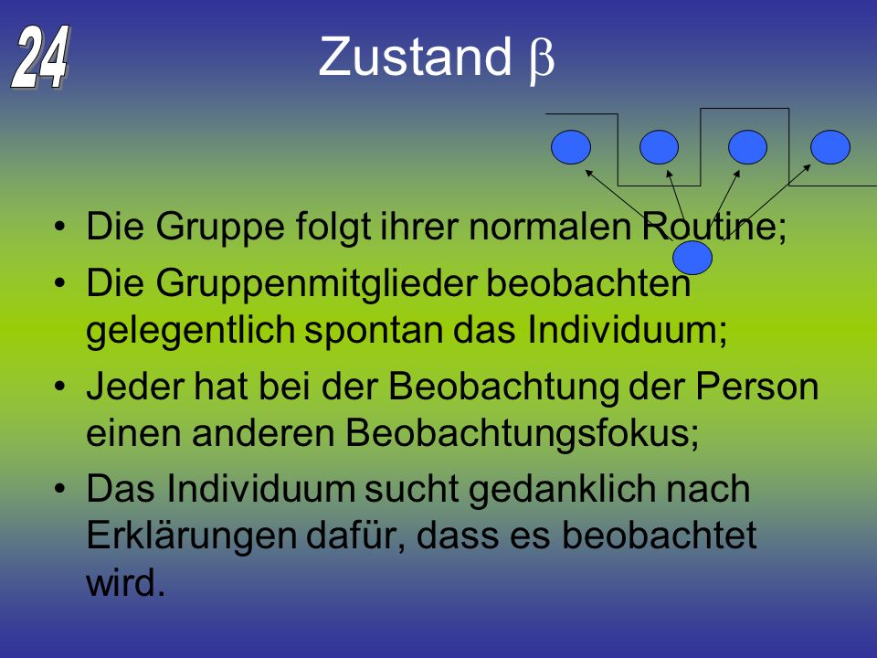 Zustand b 24 Die Gruppe folgt ihrer normalen Routine;